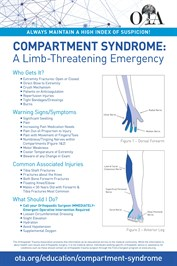Compartment Syndrome thumbnail of full poster